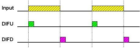 plc programming software